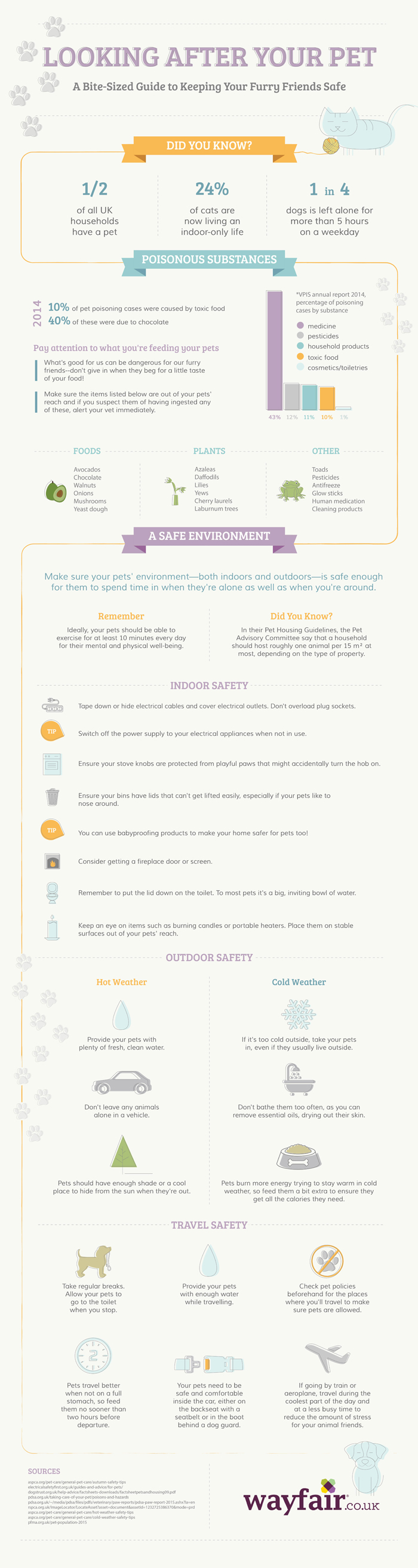 Keep Your Furry Friends Safe Infographic